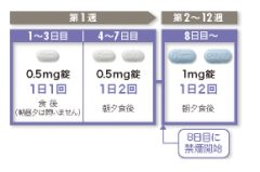 CHAMPIX tablets to help you stop smoking   Ohori Park Clinic、Fukuoka  The doctor can prescribe Champix tablets to help you stop smoking .  If you have a health insurance (Kokumin kenko hoken or corporate insurance) in JAPAN, you will pay in total about 6,000 yen for your consulting fee at the clinic and 14,000 yen for the drug at the pharmacy.  During your first consultation, you will answer a special questionnaire about your smoking status and write an oath to finally check the density of CO2 in the gas exhaled from your lungs.  1. WHAT CHAMPIX IS AND WHAT IT IS USED FOR  CHAMPIX is a non-nicotine medicine which is used to help you stop smoking.  CHAMPIX can help to relieve the craving and withdrawal symptoms associated with stopping smoking.  Although you are not recommended to smoke after your quit date, CHAMPIX can also reduce the enjoyment of cigarettes if you do smoke when on treatment. (The quit date is the day in the second week of treatment when you will stop smoking)  2. BEFORE YOU TAKE CHAMPIX  Do not take CHAMPIX  – If you are allergic (hypersensitive) to varenicline tartrate or any of the other ingredients of CHAMPIX Take special care with CHAMPIX  There have been reports of depression, suicidal ideation and behaviour and suicide attempts in patients taking CHAMPIX. If you are taking CHAMPIX and develop agitation, depressed mood, changes in behaviour that are of concern to you, your family or doctor or if you develop suicidal thoughts or behaviours you should stop your treatment and contact your doctor immediately.  Taking CHAMPIX with food and drink : CHAMPIX can be taken with or without food.  Pregnancy : You should not take CHAMPIX while you are pregnant.  Breast-feeding : Although it was not studied, CHAMPIX may pass into breast milk. You should ask your doctor or pharmacist for advice before taking CHAMPIX.  Driving and using machines : CHAMPIX may produce dizziness and sleepiness. You should not drive, operate complex machinery or engage in any ot